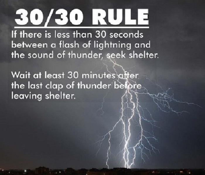Community SERVPRO of South Durham & Orange County: Does your family know what to do? 30/30 rule